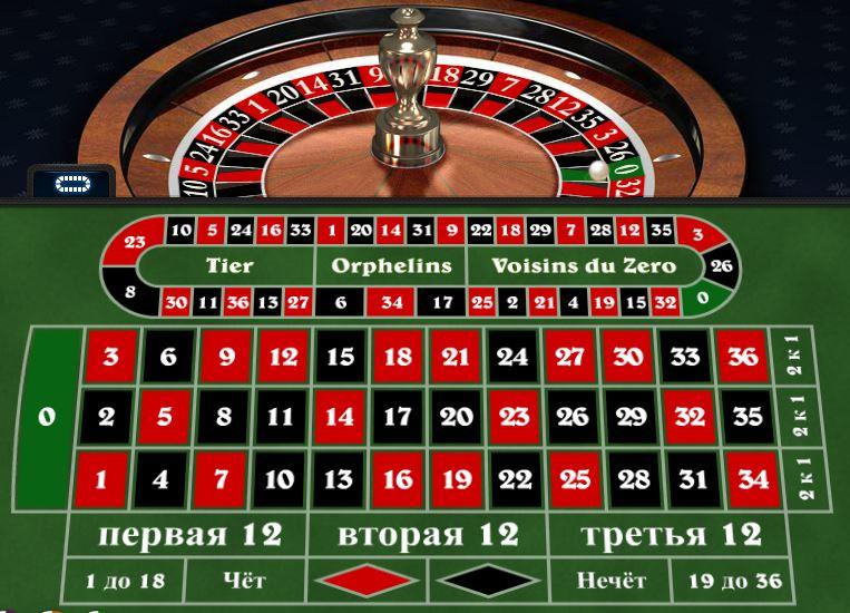 Рулетка на русском играть онлайн растения в интерьерах казино