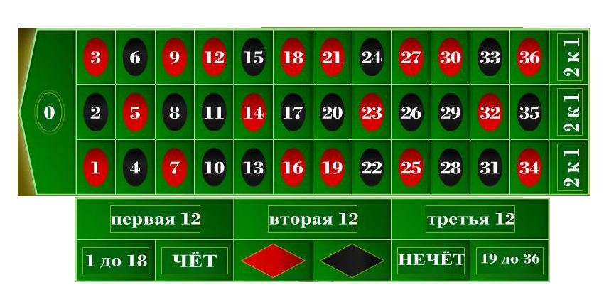 Www riskni com бесплатные игровые аппараты игровой автомат лягушка казино